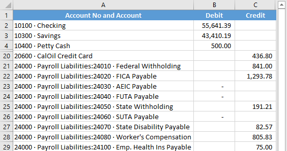 Exported QuickBooks Trial Balance