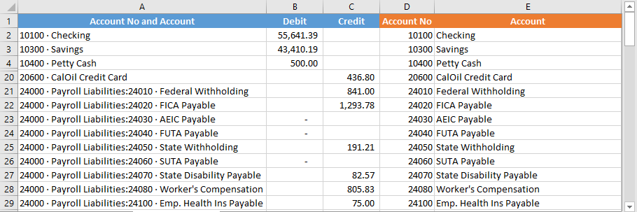 QuickBooks Trial Balance Report Cleaned-Up by Excel's Flash Fill Tool