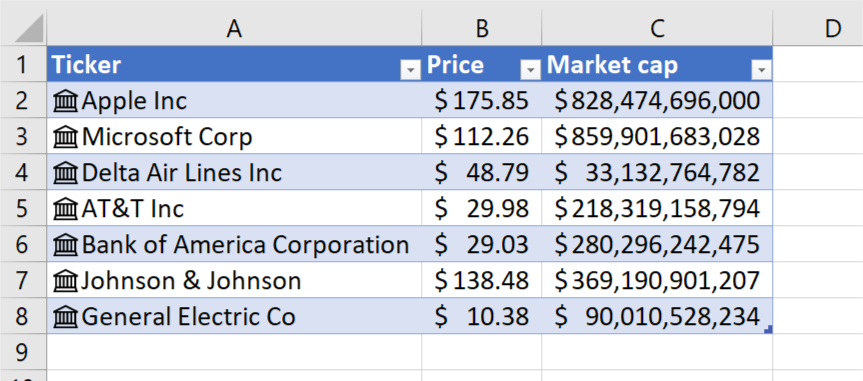 Stock Market Data Inserted by Using Stock Data Types in