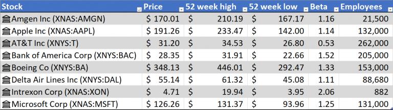 Stock Data Type