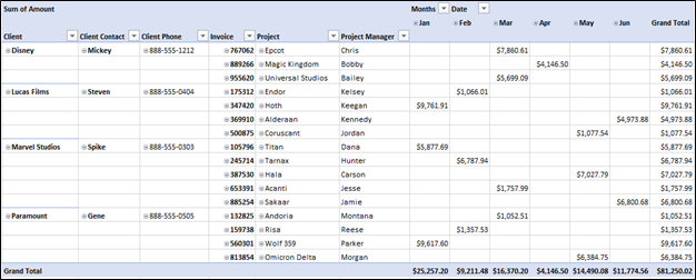 PivotTable With Subtotals Disabled