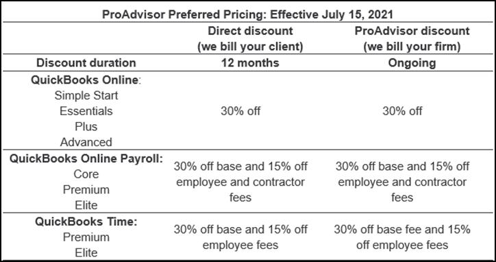 ProAdvisor Preferred Pricing