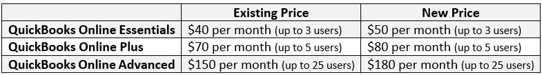 QBO Pricing