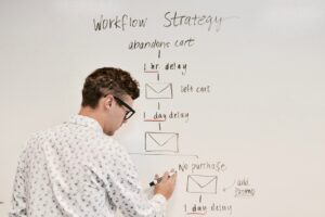 5 Best Practices for Automating Your Workflows
