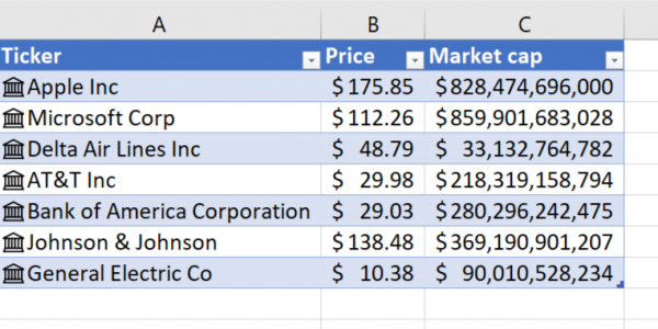 Stock Market Data Inserted by Using Stock Data Types in Excel
