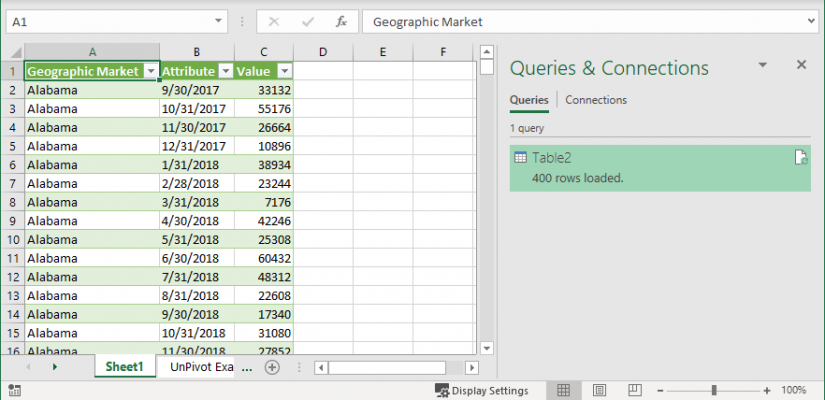 Unpivoted Data in Excel